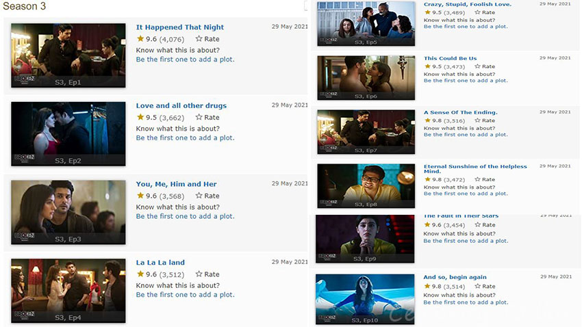 Broken But Beautiful IMDb ratings